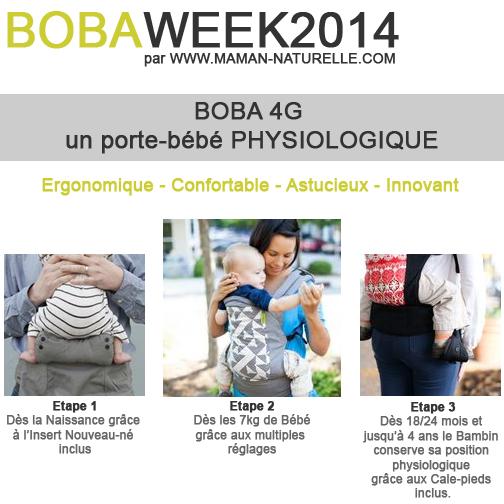 physio-bobaweek2014